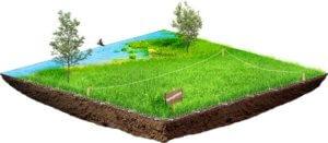 Ограничения, связанные с использованием земли продолжают действовать при изменении владельца