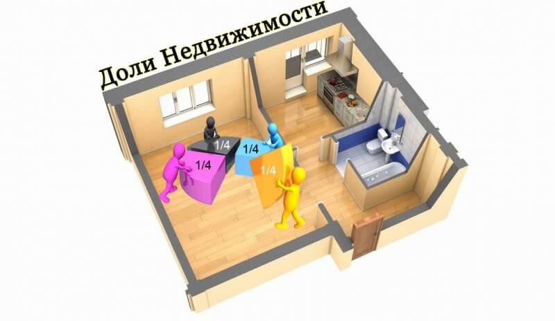 Порядок купли продажи квартиры в украина