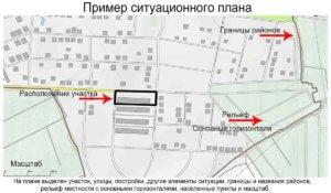Ситуационный план участка