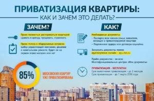 Приватизация жилья производится в несколько этапов