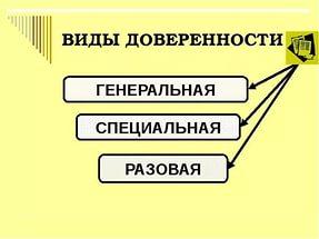 В соответствии с предназначением, доверенности подразделяют на три группы