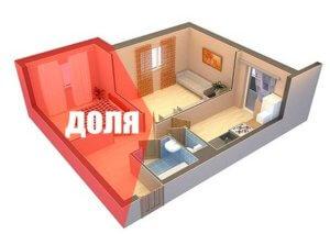 Изображение - Процедура выделения доли в квартире или частном доме правовые нормы и ограничения vydelenie_doli_v_nature_v_chastnom_dome1-300x213