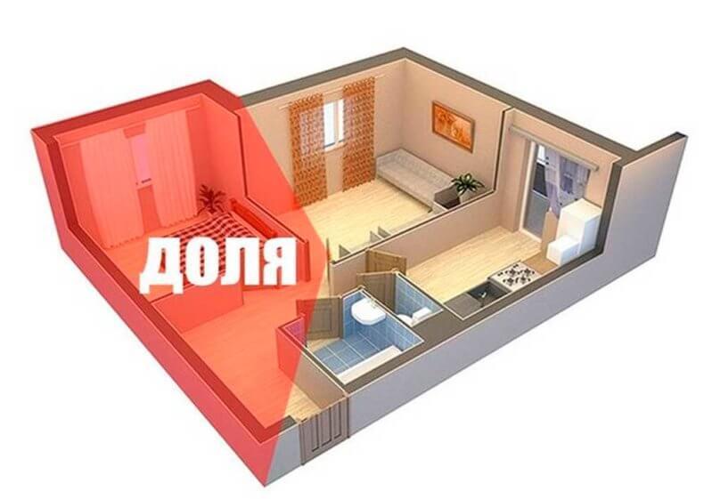 В документах на право собственности указывается точный размер каждой доли имущества