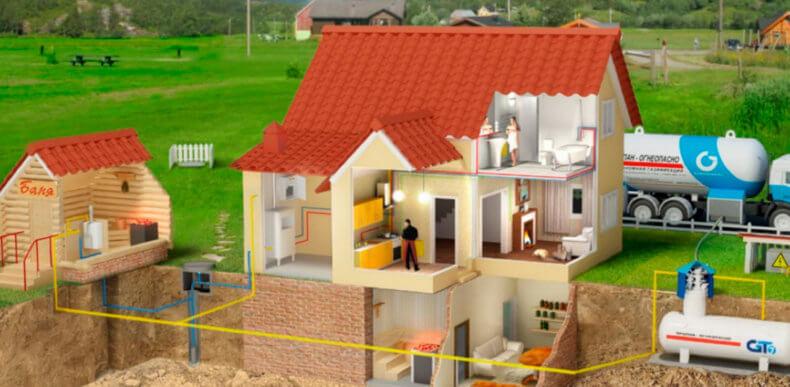 Проведение газопровода к частному сектору