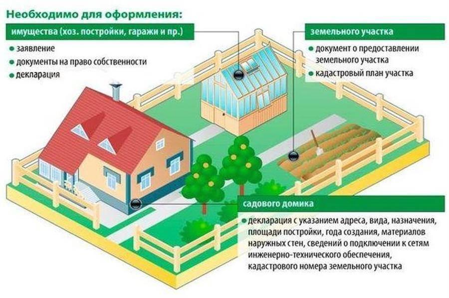 Что необходимо для переоформления дачи в жилой дом